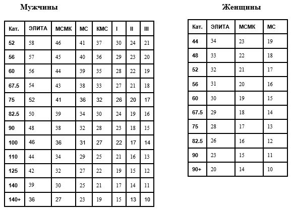 IPA_народный _жим_про