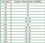 Таблицы размеров экипировки для пауэрлифтинга