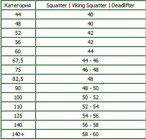 Таблица размеров для комбезов Metal