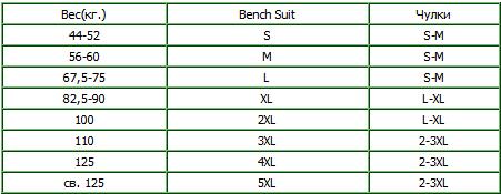 Таблица размеров для трико, нарукавников и чулков для комбезов фирмы Metal