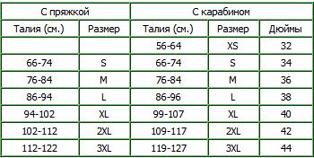 Таблица размеров для поясов Titan