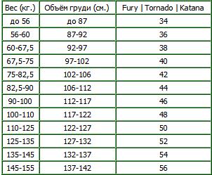 Таблица размеров для жимовых маек Titan