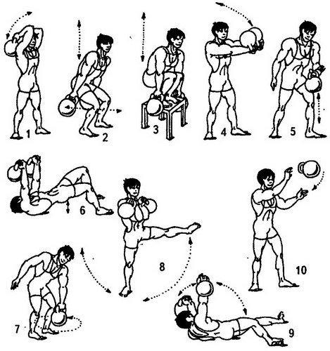 упражнение с гирей комплекс 1