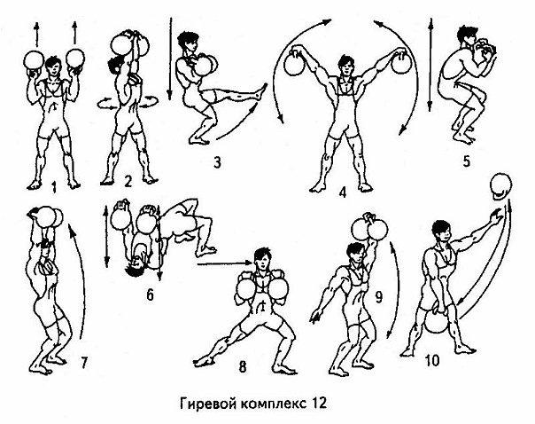 упражнение с гирей комплекс 3