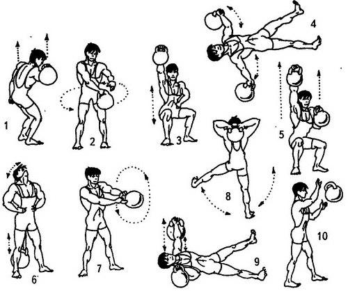 упражнение с гирей комплекс 4